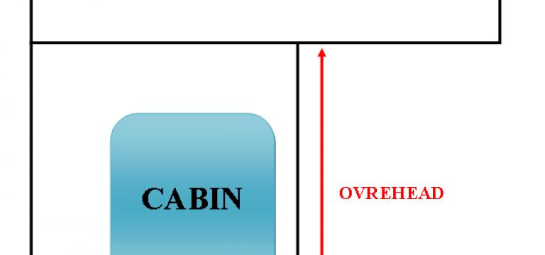 ارتفاع اورهد یا بالاسری در آسانسور چگونه محاسبه می شود؟
