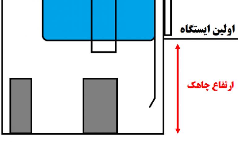 ارتفاع چاهک آسانسور چگونه محاسبه می شود؟