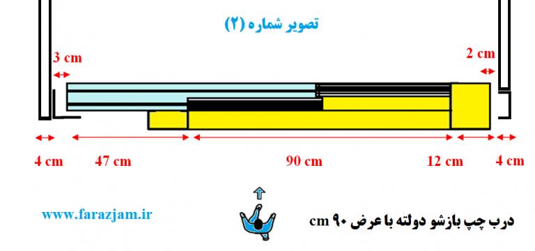 حداقل فضای لازم برای نصب درب آسانسور تمام اتوماتیک با عرض ۹۰ سانتی متر