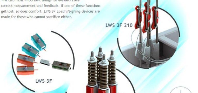 آموزش نصب اورلود دیجیتالی آسانسور مربوط به شرکت AMETAL مدل LWS 3F